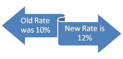 rate changed from 10 to 12 in excise